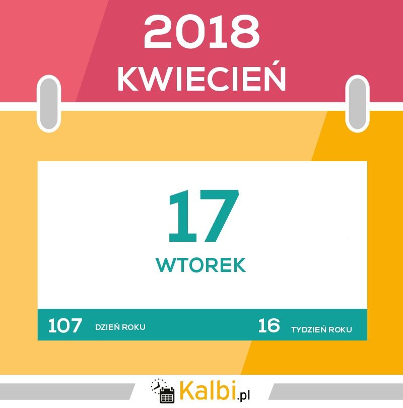 Co wydarzyło się 17 kwietnia w Polsce i na świecie? - SCI24.pl